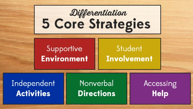 GT Students: Differentiating Instruction Preview 1